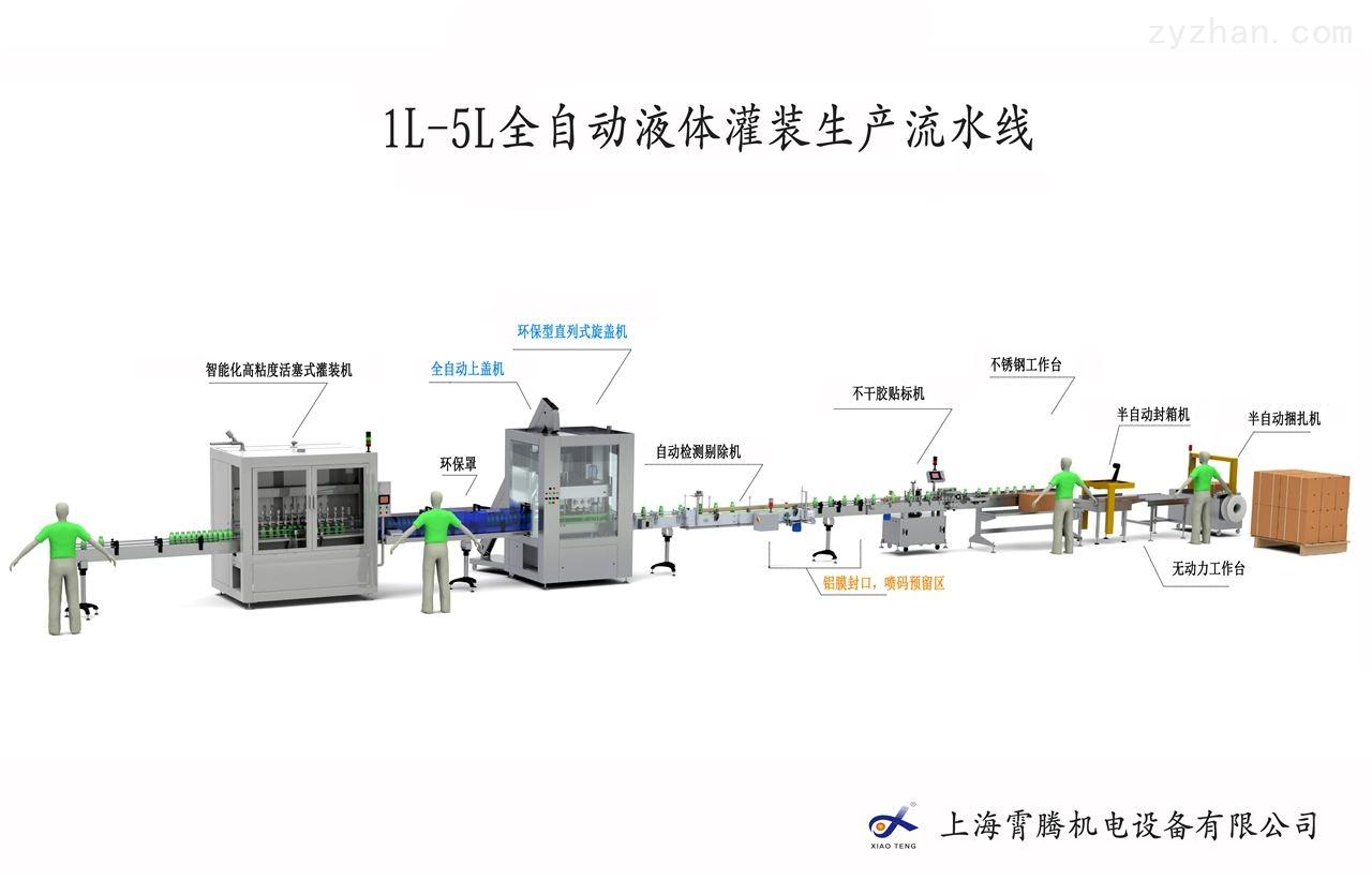 上海自动化灌装生产线厂家