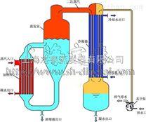 MVR蒸发器厂家|品牌|方案|价格