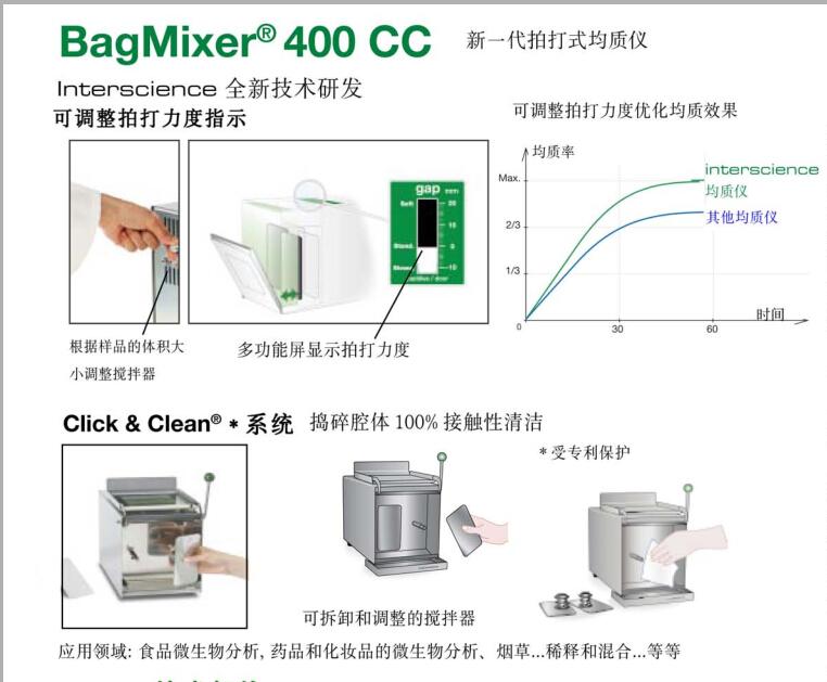 BagMixer?400CC法国进口拍打式均质仪